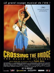 background picture for movie Crossing the bridge