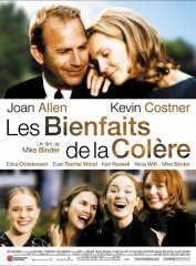 background picture for movie Les bienfaits de la colere