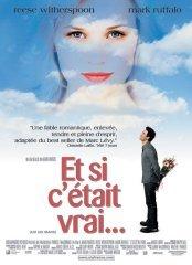 background picture for movie Et si c'etait vrai...