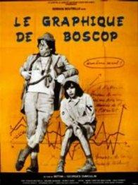 Photo dernier film Georges Dumoulin